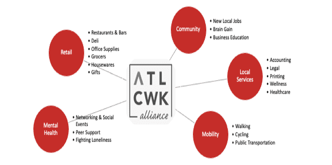 Connect the Dots on Coworking Impact | Atlanta Coworking Alliance